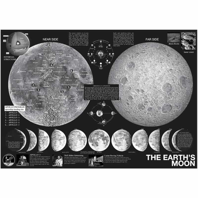 Go to the Moon Science Kits September 2021